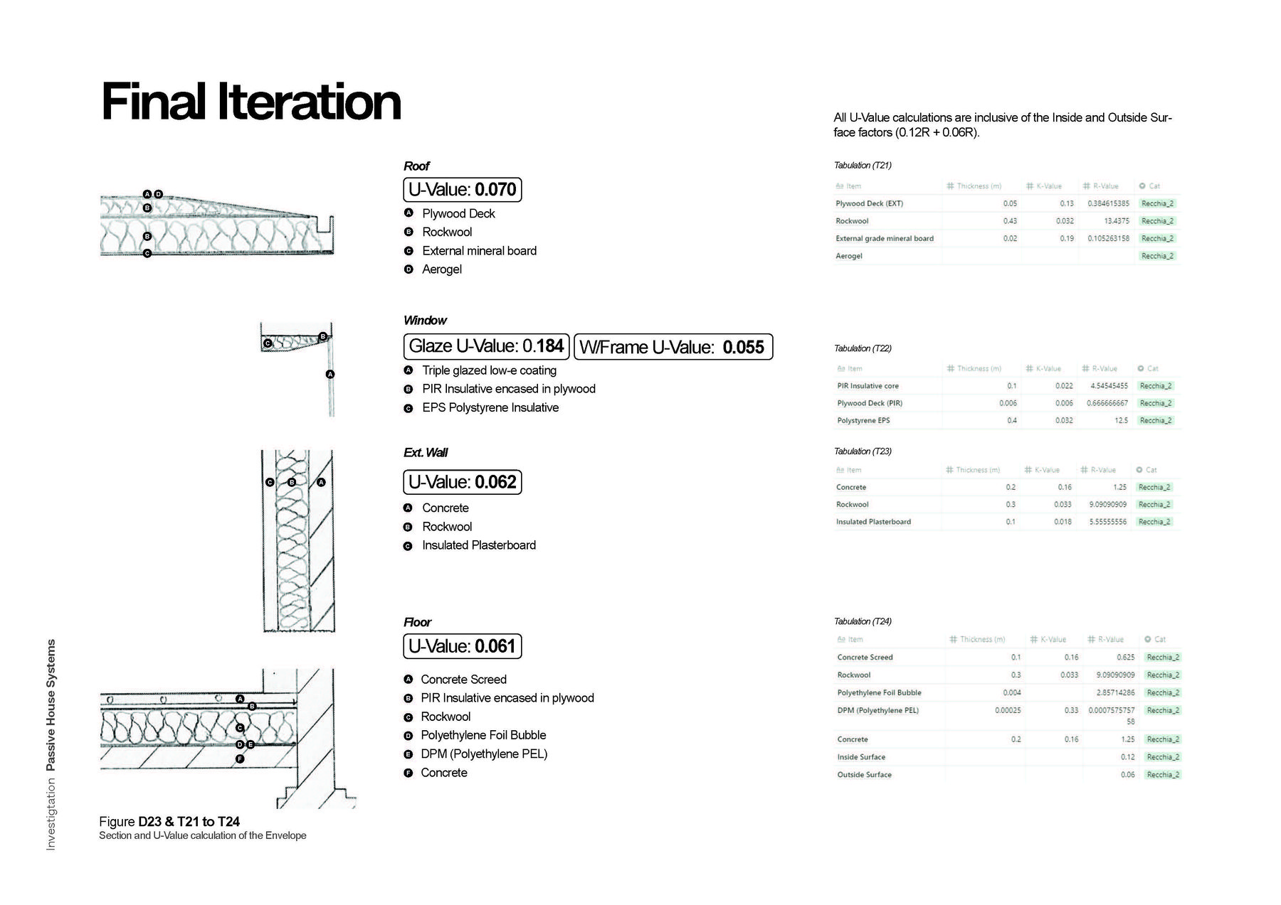 AndrewRecchia_Tech1AnnotatedDrawings_CaseStudy_Proposal to remodel DirtyHouse to Passivhaus standards.jpg