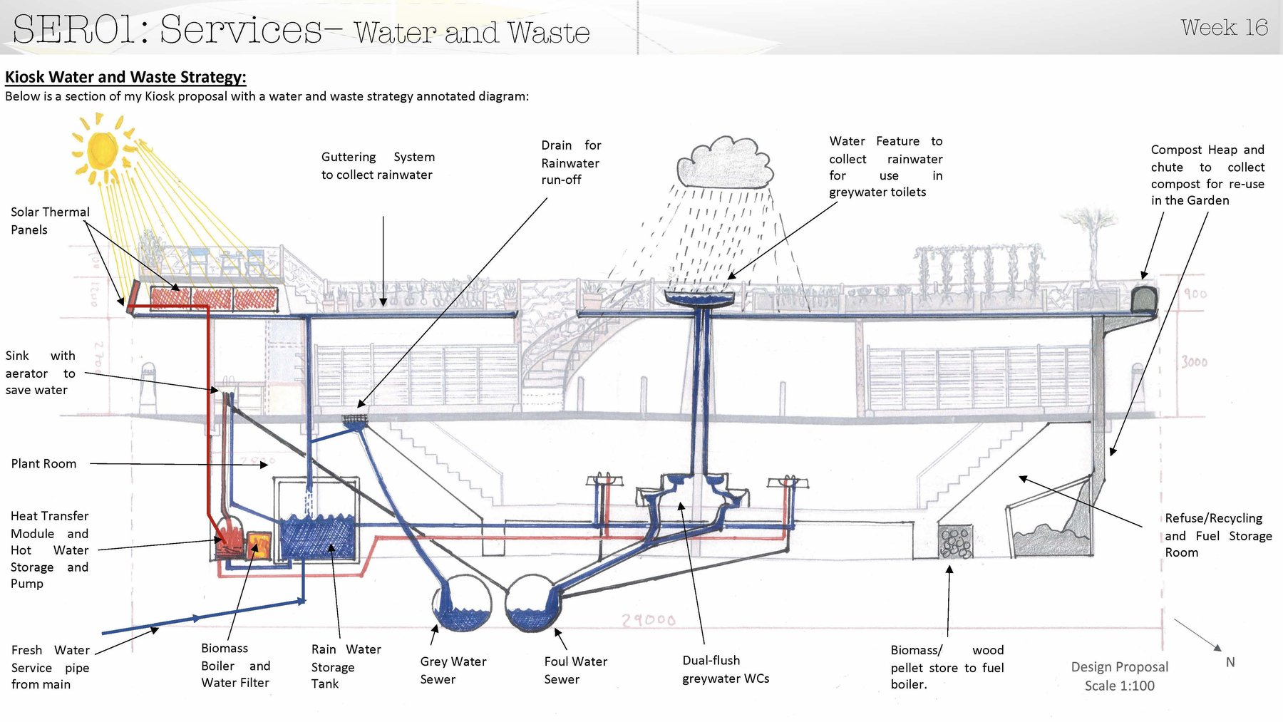 HannahBibby_Tech1Tecbook_Petticoat Lane water and waste proposals.jpg